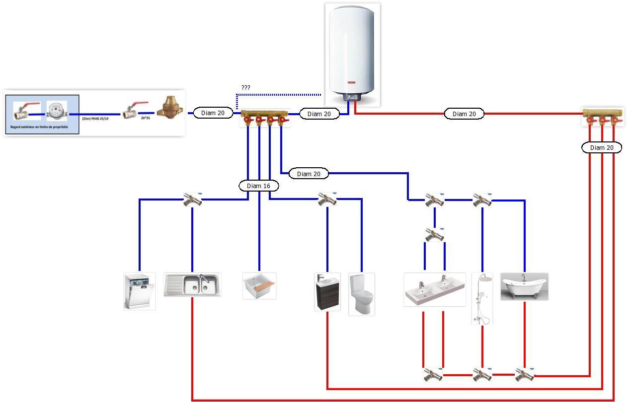 Remplacement d 39 un r seau acier par du per 23 messages - Schema installation plomberie maison ...