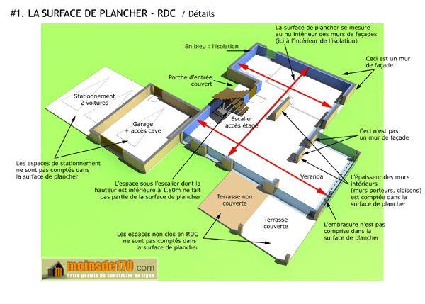 aide au calcul des surfaces de plancher
