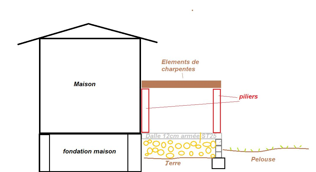 paisseur fondation maison finest paisseur fondation maison with paisseur fondation maison with. Black Bedroom Furniture Sets. Home Design Ideas