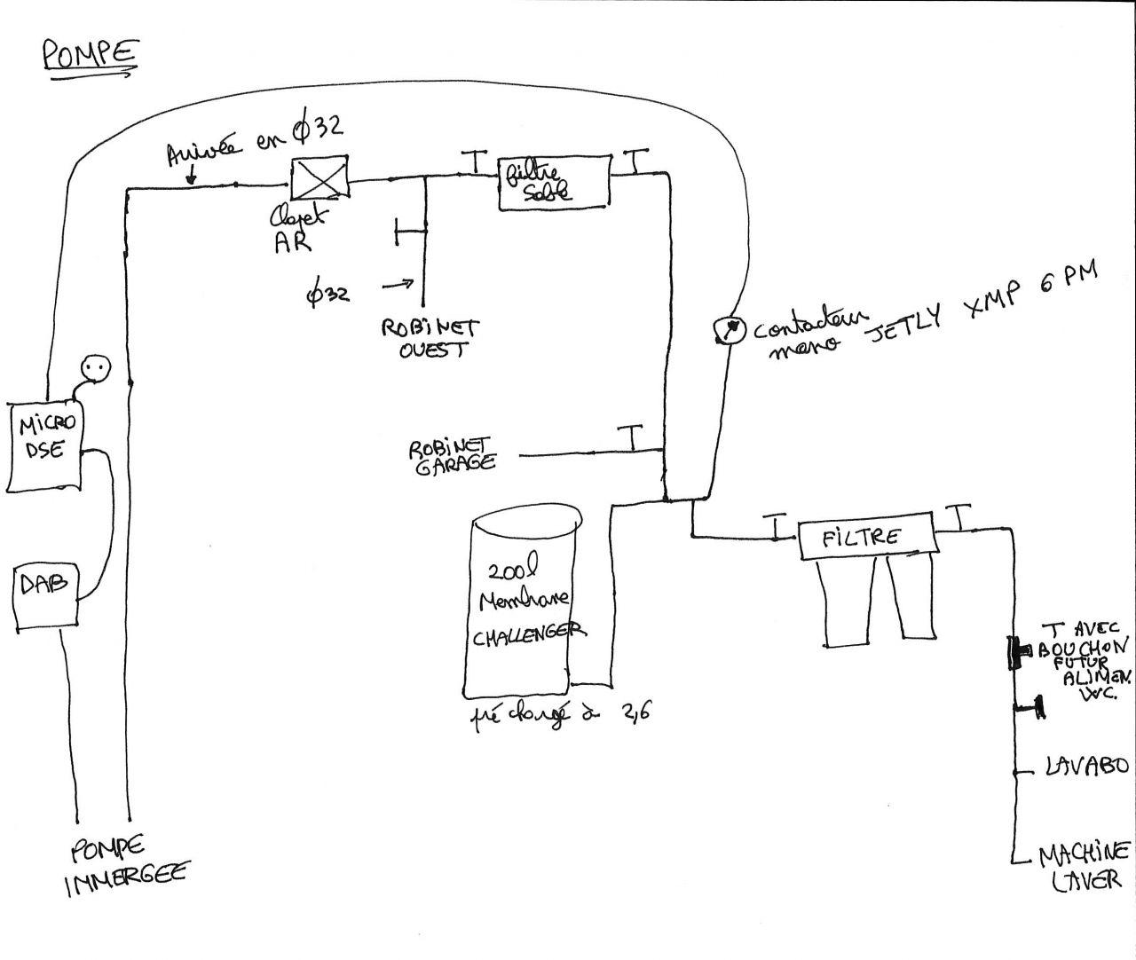 Besoin d aide reglage pompe immerg e forage 8 messages - Schema installation pompe surpresseur ...
