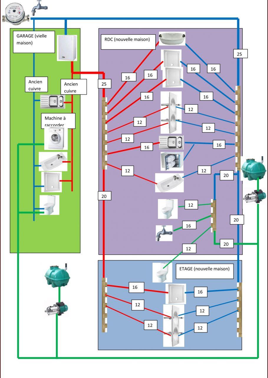 Plan plomberie per