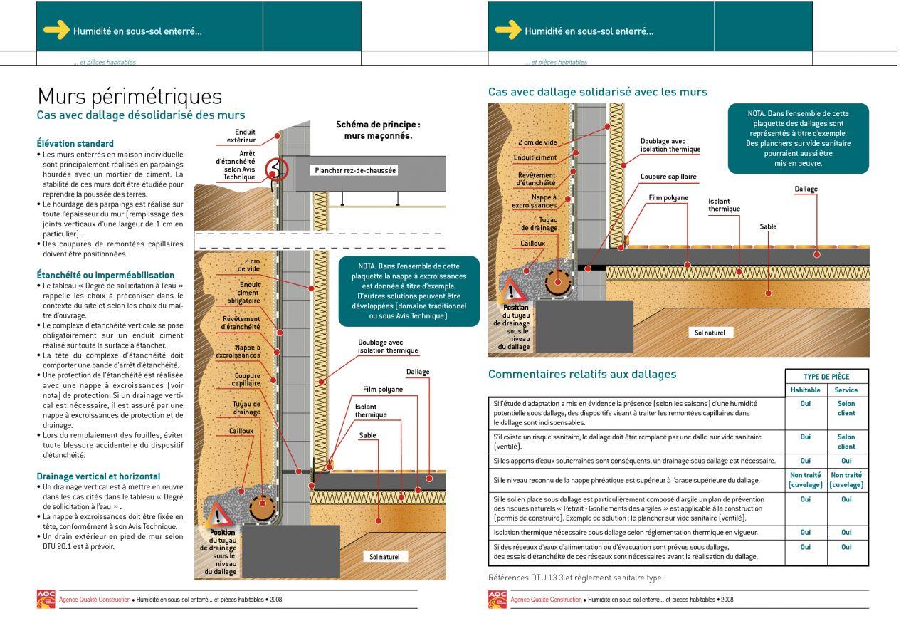 Mur sous-sol habitable (plasticem + delta ms) pour avis - 10 messages