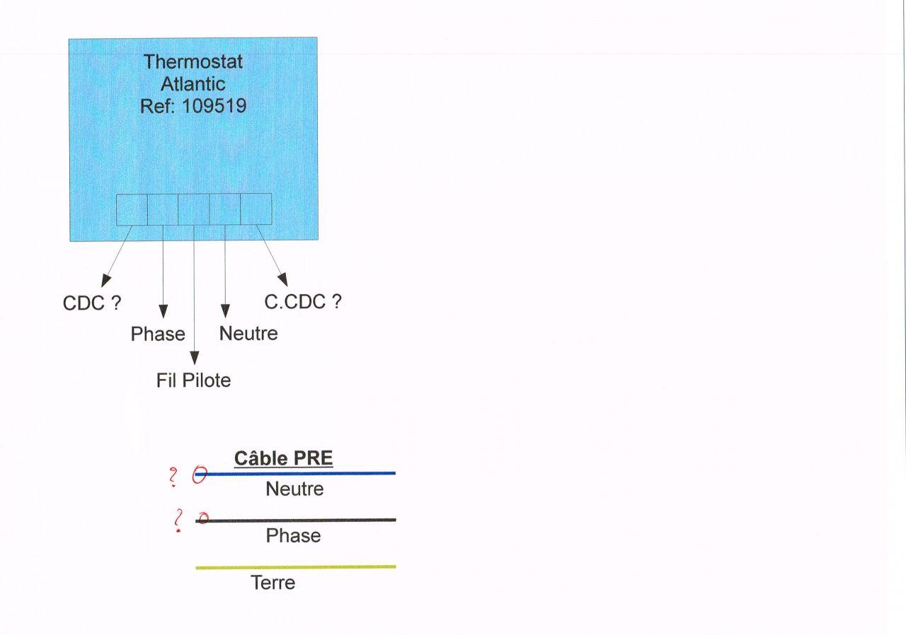 Branchement thermostat plancher rayonnant lectrique 4 messages - Thermostat pour plancher rayonnant electrique ...