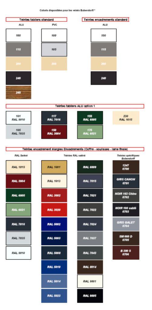menuiseries alu ral 7016 sabl quels fournisseurs 37 messages page 3. Black Bedroom Furniture Sets. Home Design Ideas