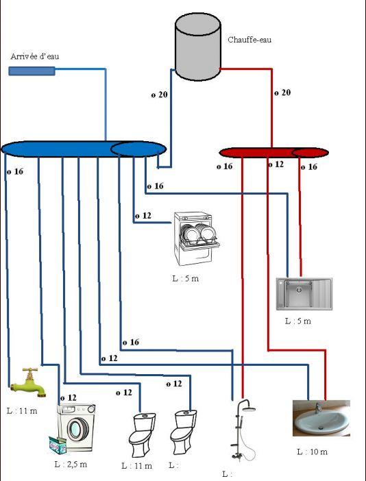 Sch ma plomberie et question diam tres 22 messages - Ventilation primaire wc ...