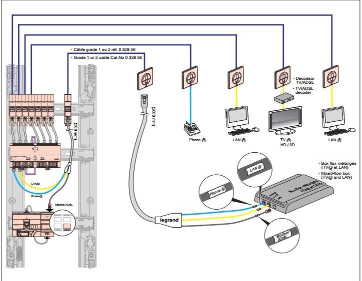 cabler en rj 45 61 messages page 2. Black Bedroom Furniture Sets. Home Design Ideas