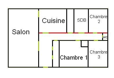Plan de base de la maison