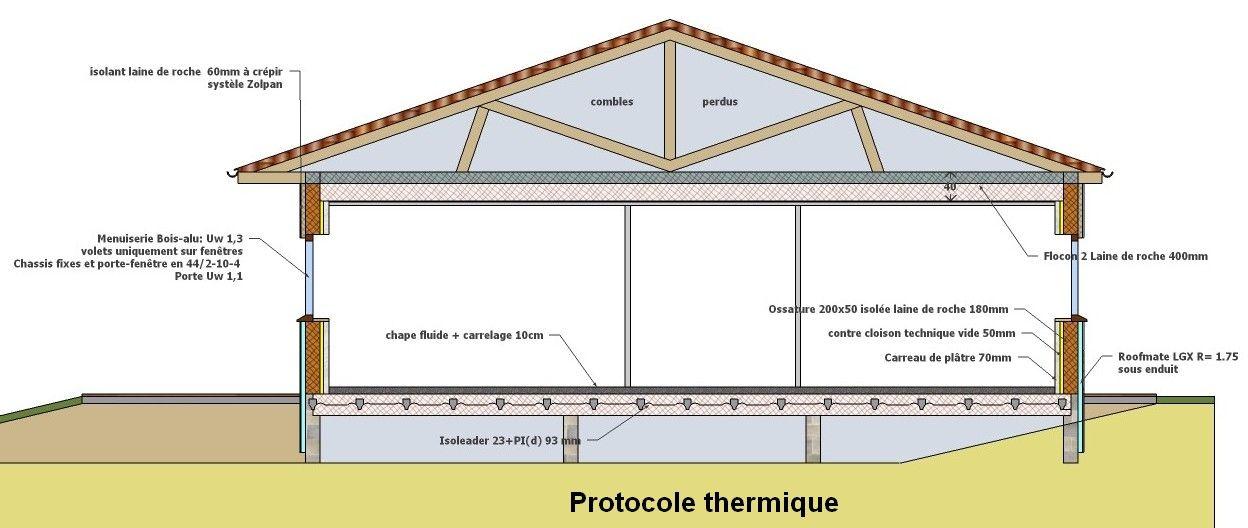 Protocole technique prévu dans le cadre de l'attestation RT2012 pour le permis de construire