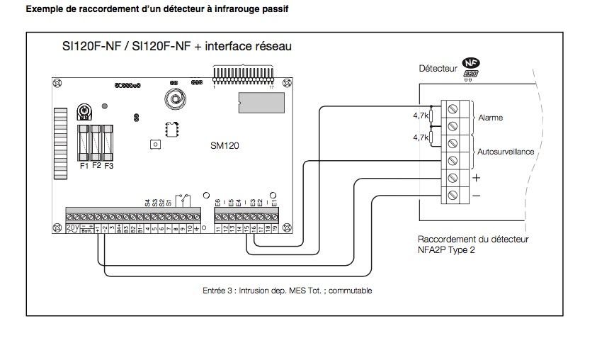 c blage et installation alarme siemens sintony si120f avec transmetteur 29 messages. Black Bedroom Furniture Sets. Home Design Ideas