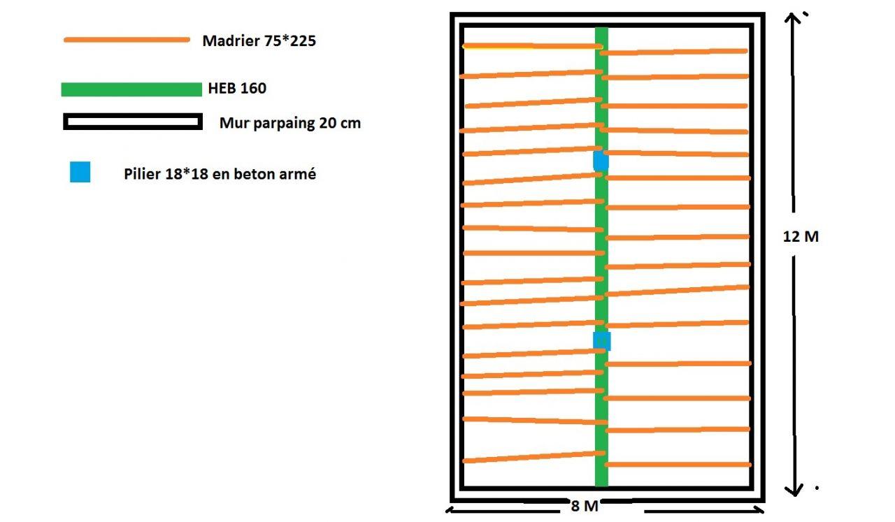 R alisation d 39 un plancher bois en osb 15 messages - Comment pose plancher osb sur lambourdes ...
