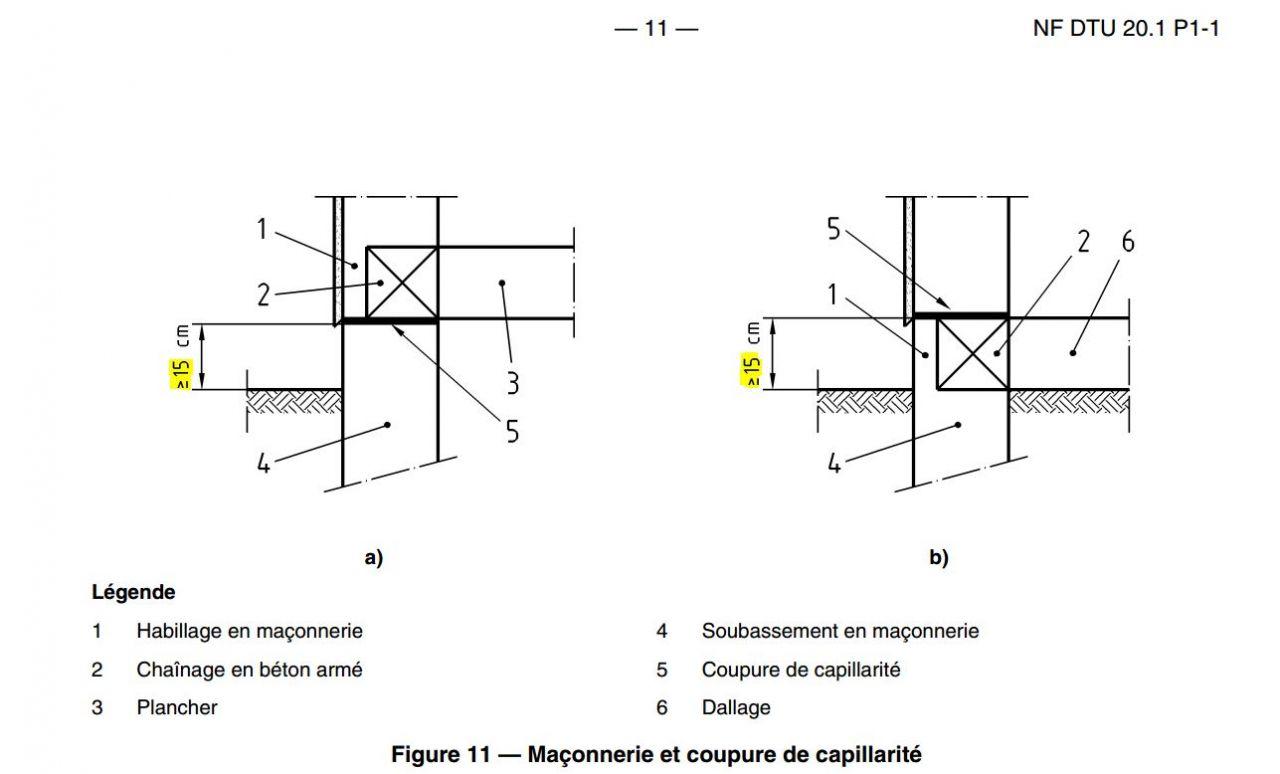 2 solutions possibles selon le DTU 20.1 P1-1 pour la coupure de capillarité : <br /> Figure a) : coupure sous le chainage <br /> Figure b) : coupure sur le chainage