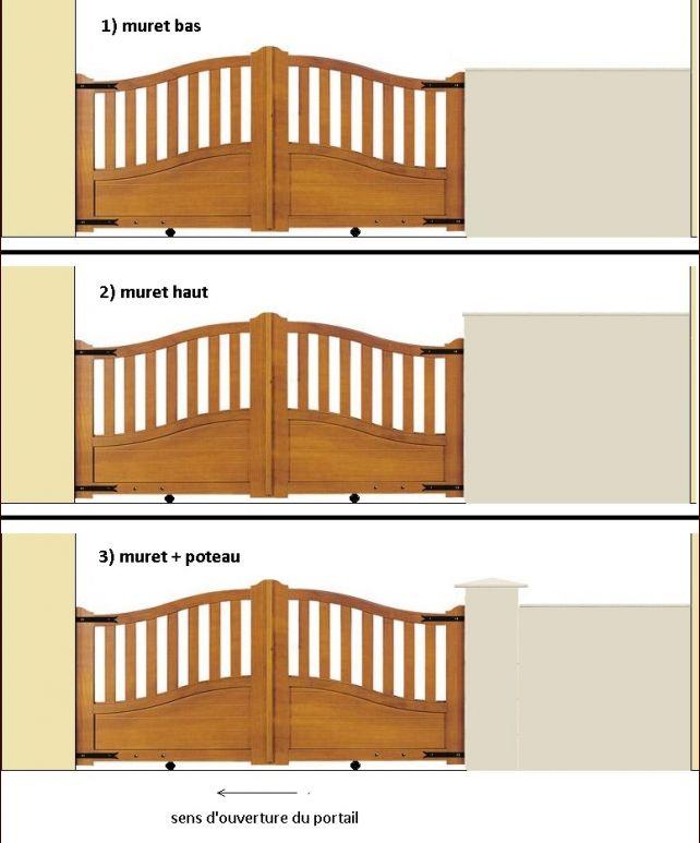 choix du muret de clôture