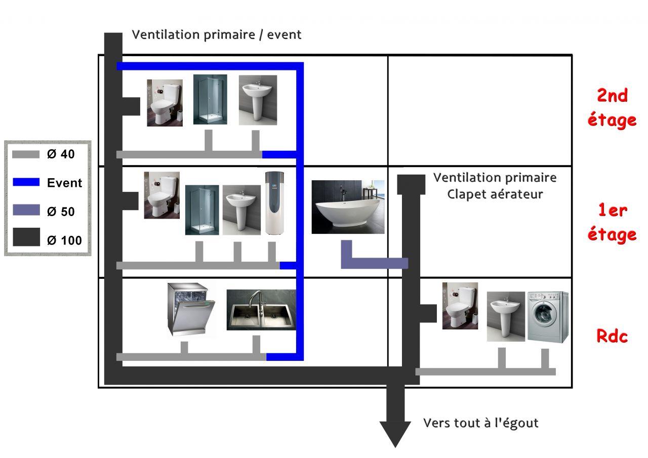 projet vacuation des eaux us es 4 messages. Black Bedroom Furniture Sets. Home Design Ideas