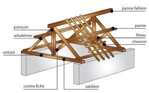 dimensionnement garage bois - 20 messages - Construire Une Charpente De Garage