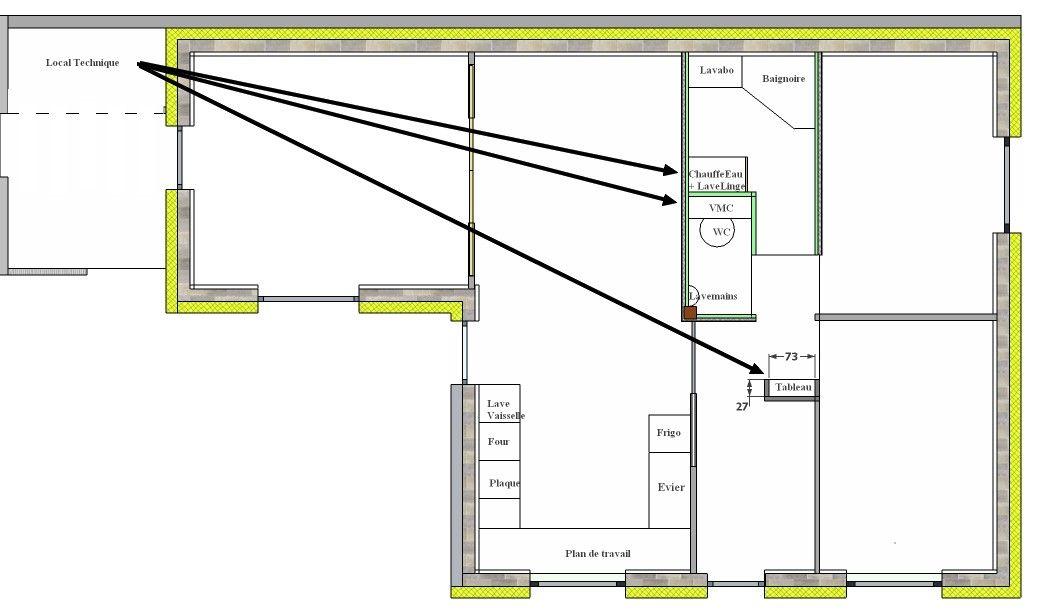 Projet d'implantation des réseaux et services