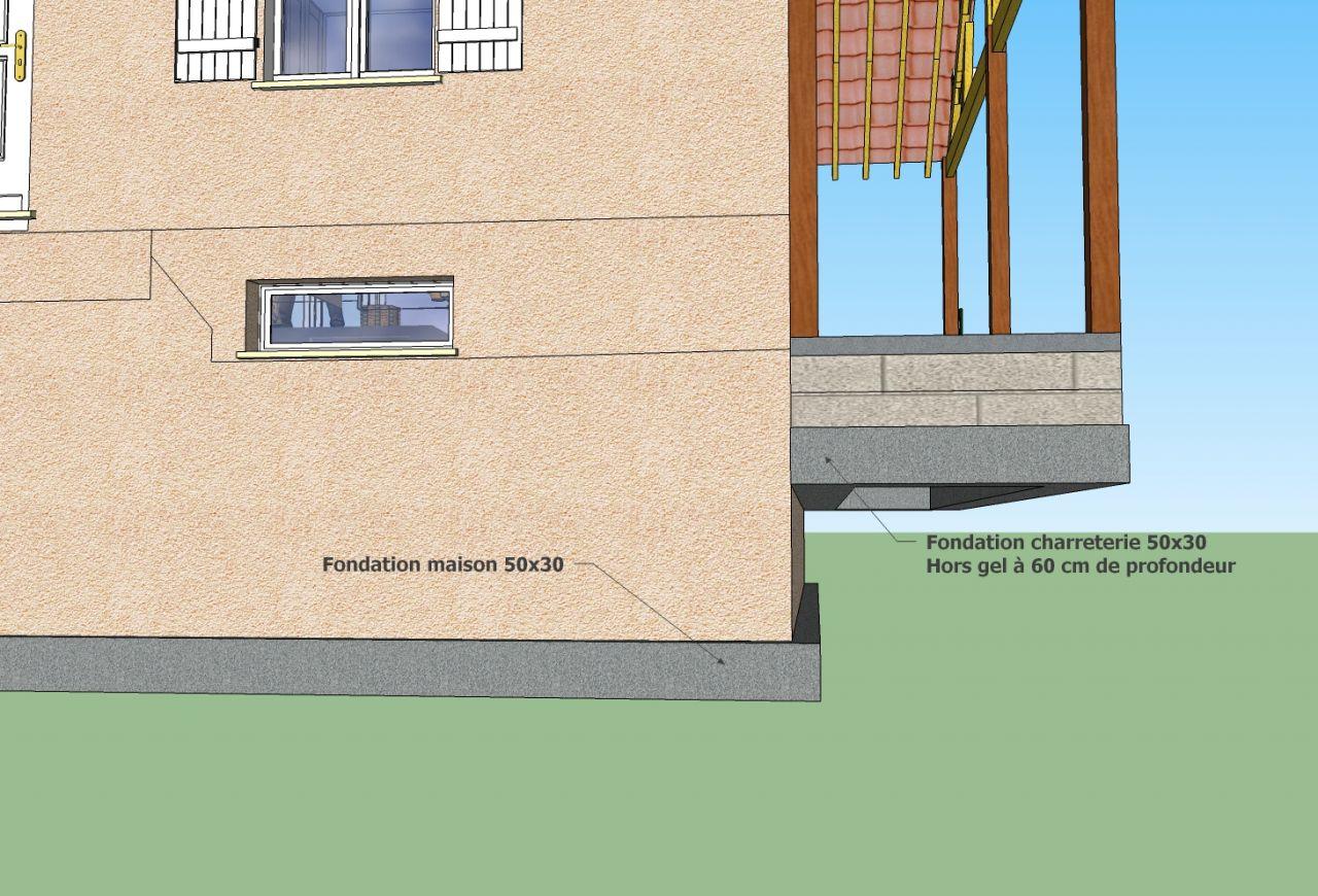 Plan Fondations De La Charreterie Pour With Profondeur Fondation Maison