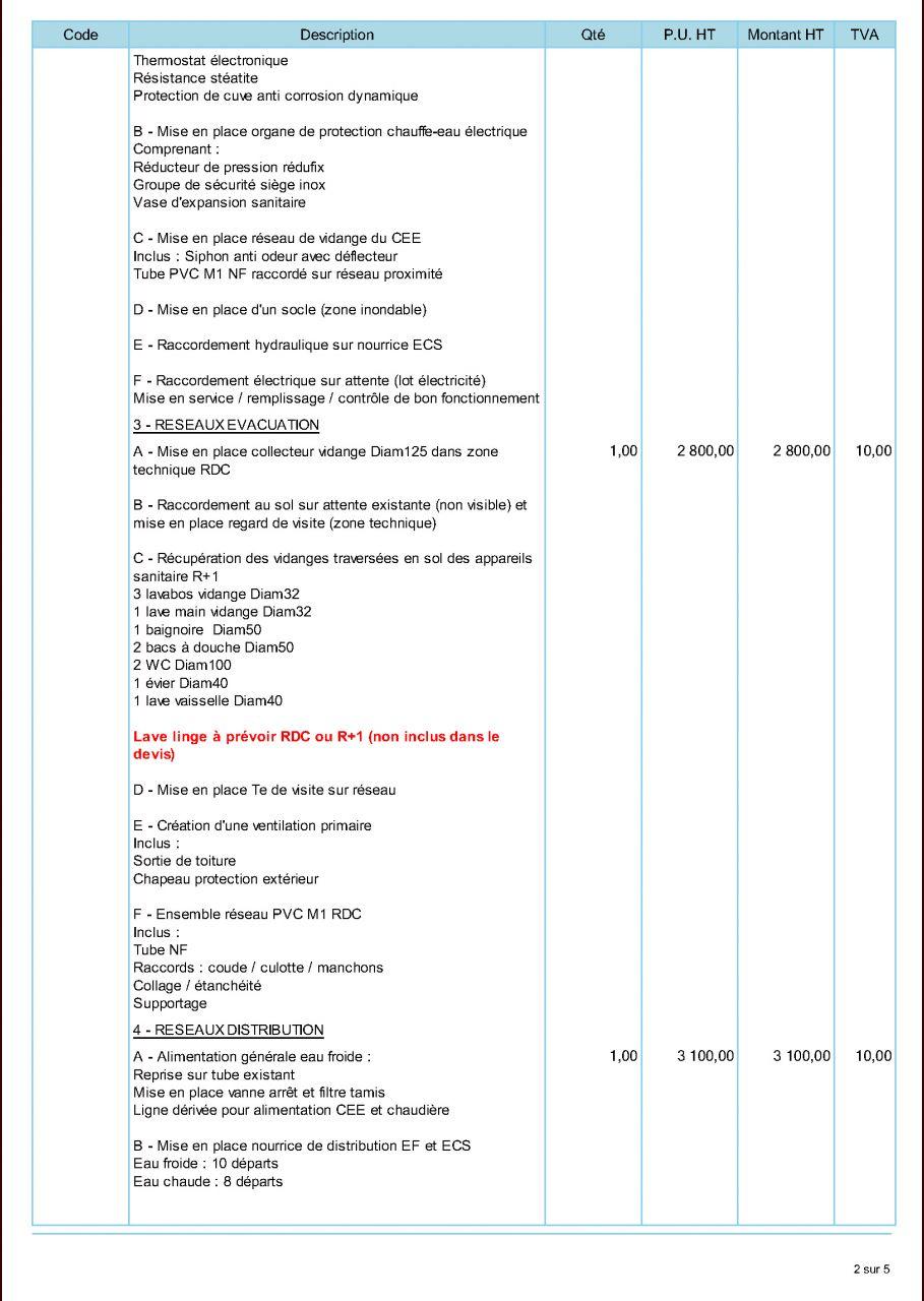 Best Maison Plomberie Les Historiens De Structure Et Accueil Plan Vendeurs  Souvent Utilisation Compltement Diffrent With Exemple Devis Plomberie Maison  ...