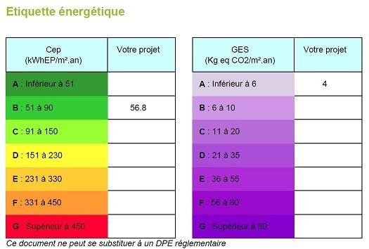 Étiquette énergétique d'après l'étude thermique faite pour le dossier de PC
