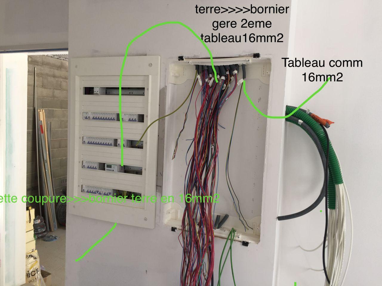 2 tableaux electrique et vdi terre r solu 7 messages. Black Bedroom Furniture Sets. Home Design Ideas