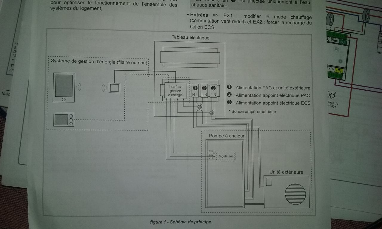 Branchement capteur de conso atlantic sur une pac for Capteur de chaleur