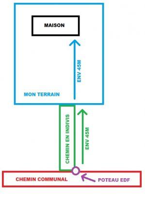 Prix branchement edf maison neuve veranda avec muret 43 - Branchement telecom maison neuve ...