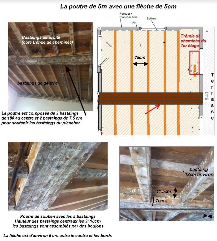detail plancher
