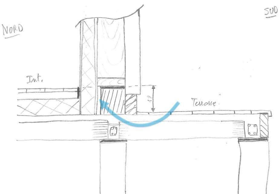 coupe VS - Intérieur - terrasse