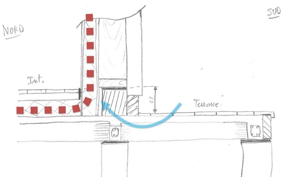 coupe VS - Intérieur - terrasse 2