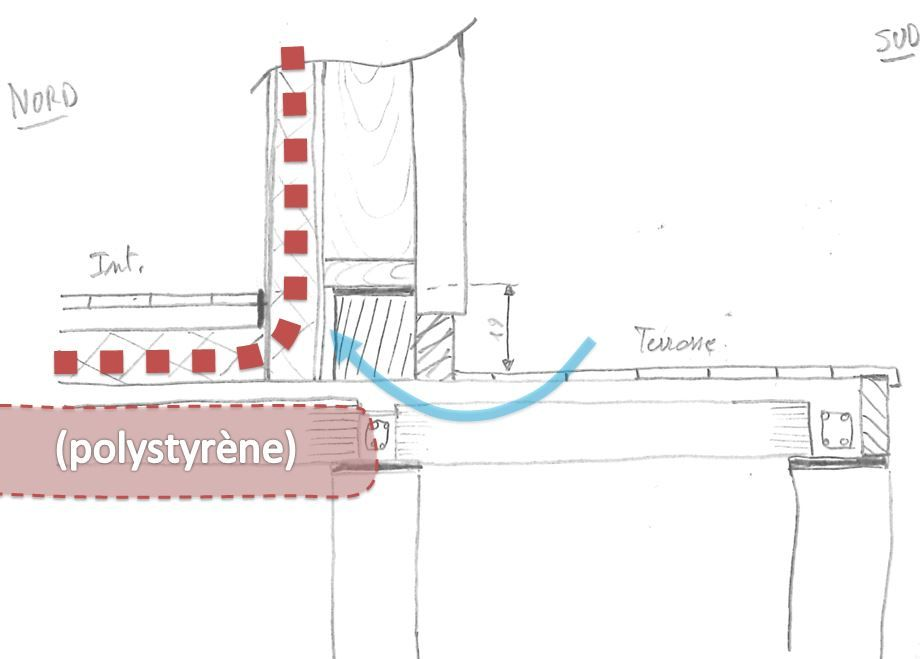pont thermique ?