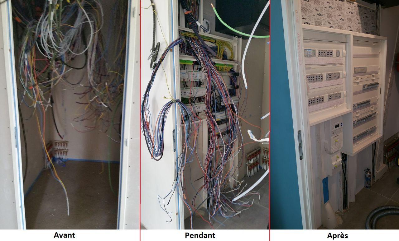 Évolution du câblage du tableau