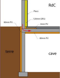 Isolation ext rieur de la cave 18 messages - Grille de ventilation vide sanitaire ...