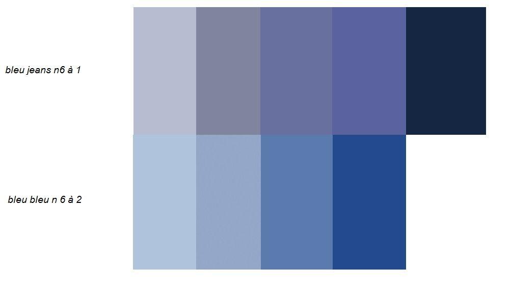 Bleu jeans ou bleu bleu
