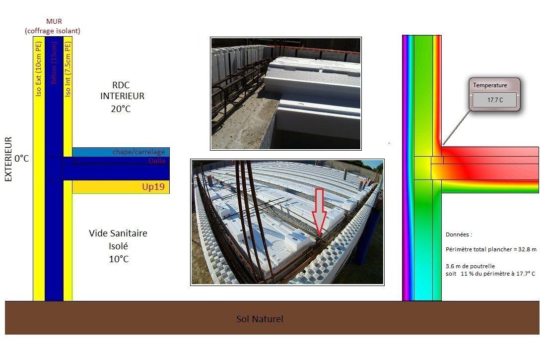 Détail thermique Plancher Up19 niveau poutrelles