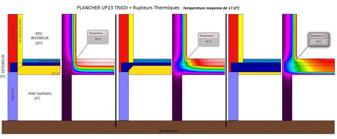 Pour Comparaison : détail thermique Plancher Up23 Tradi <br /> VS en parpaing, Up23 avec planelle brique et rupteurs thermiques, Brique isolante et isolation intérieure de 10cm