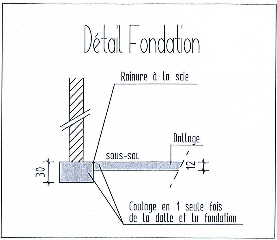 Détail des fondations