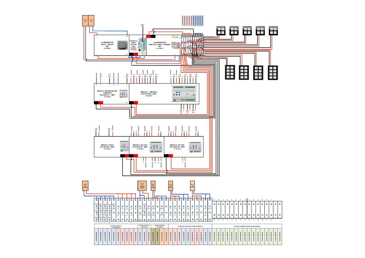 Exemple cablage domotique maison ventana blog - Cablage tableau electrique maison ...