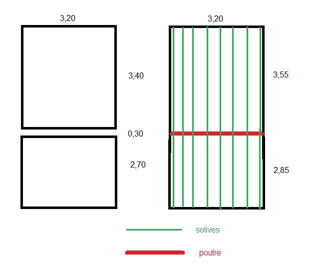 Dimensionnement solives plancher et poutre - 12 messages