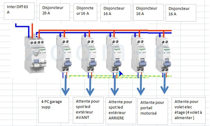 Extension garage ext rieur et tableau lectrique 7 for Garage electricite auto 95