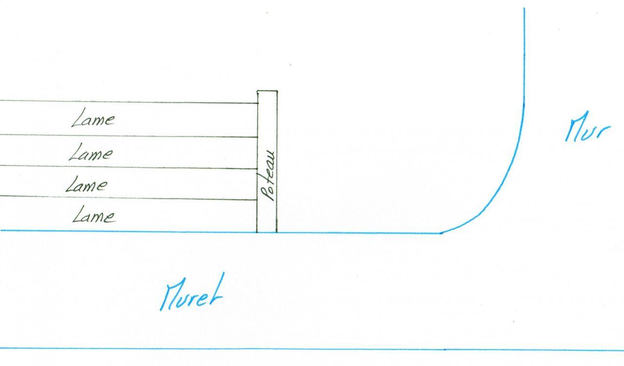 Plan en coupe du muret arrondi