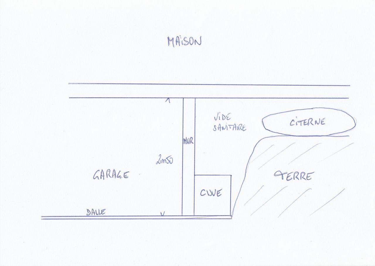 Coupe garage et vide sanitaire