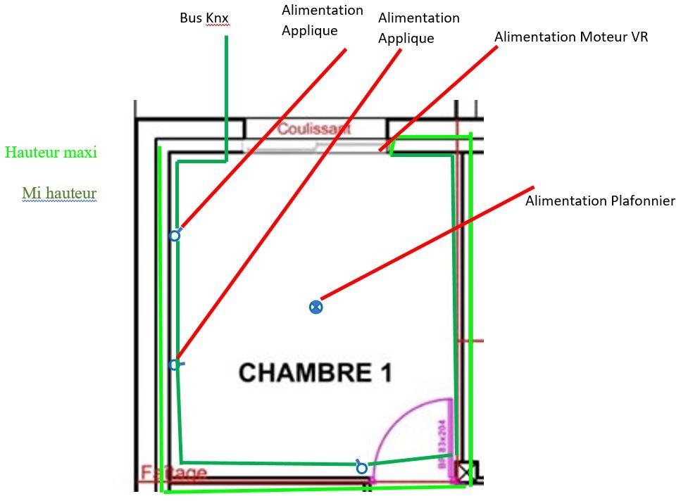 Plan Ch 1
