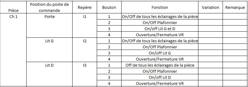 Descriptif Commandes Ch 1