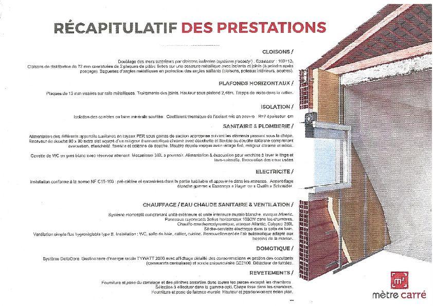 Prestation et chiffrage du constructeur mètre carré