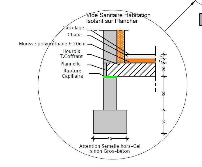 Schéma de principe des fondations et du vide sanitaire sur les plans de conception générale de la maison.