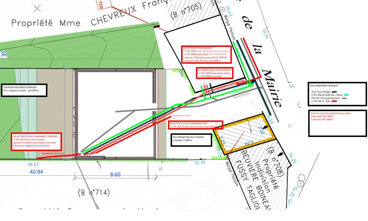 Plan de raccordement, pour terrassier