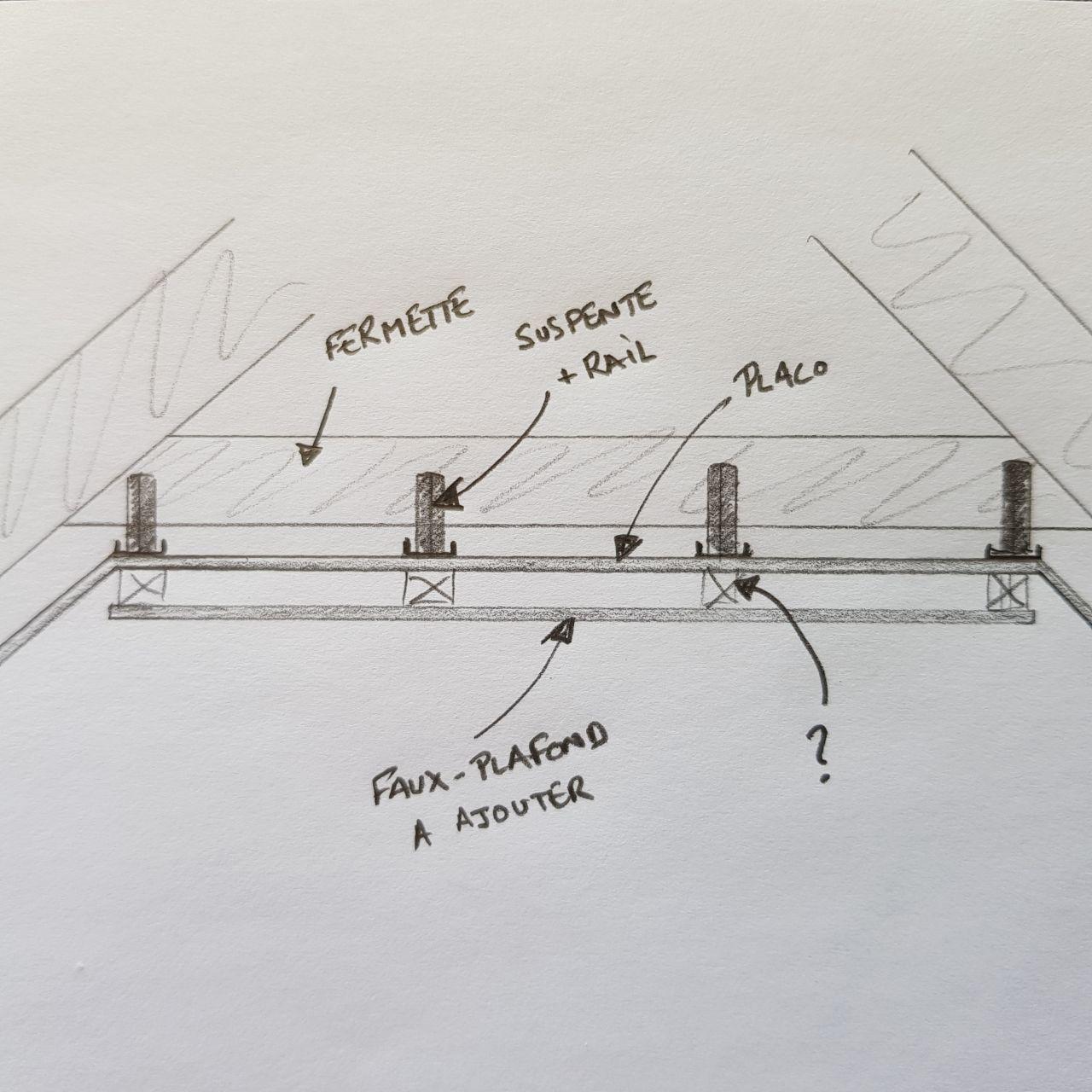 Double plafond mezzanine