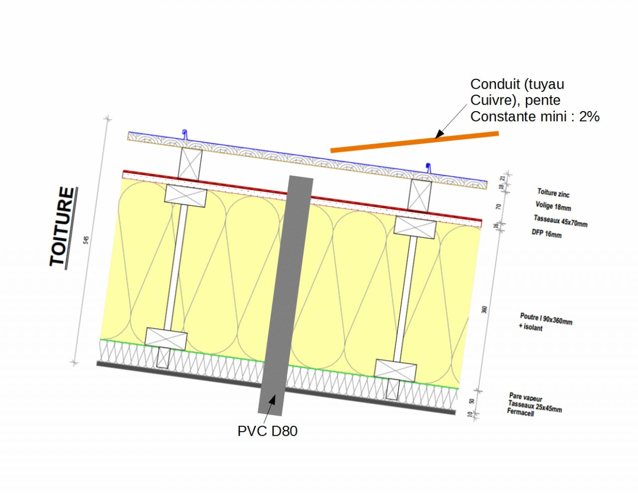 Forum : Pénétration de toiture zinc et panneaux solaires