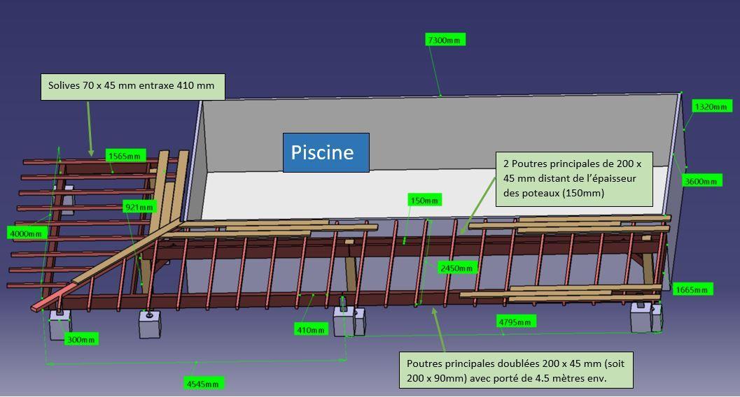 description terrasse piscine
