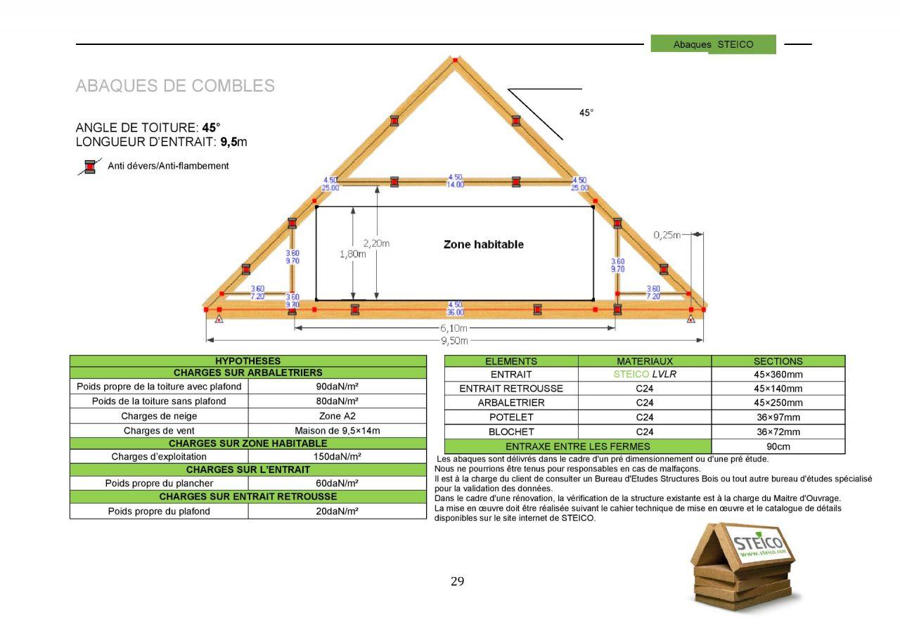 Plans combles - Finistere (29) - avril 2021