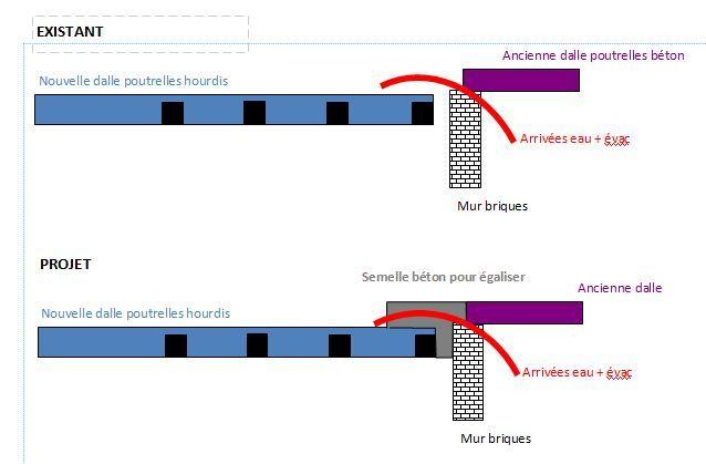 schéma projet coffrage béton
